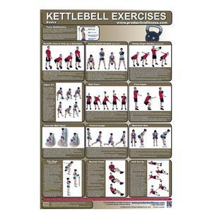 Kettlebell Basic Exercises Laminated Poster