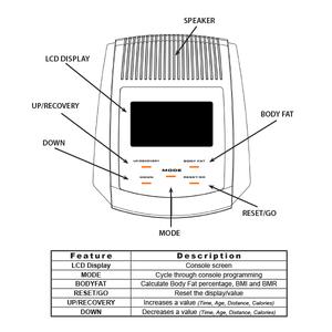 Console Diagram